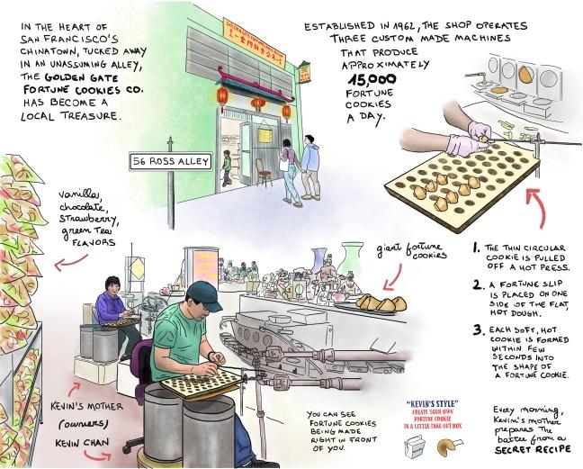GG Fortune Cookies_Visual Arts_Digital Illustration